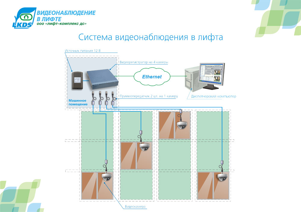 videonabludenie-v-lifte