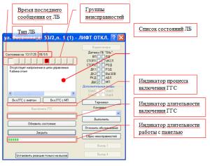 Свежие вакансии в москве механиков по лифтам подать объявление по продаже леса