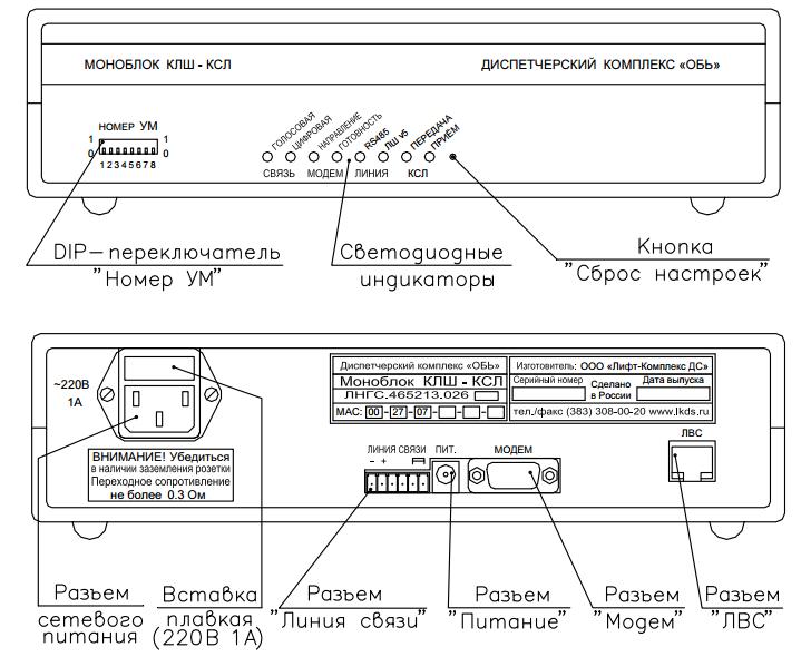 Рисунок 1. Внешний вид моноблока КЛШ-КСЛ