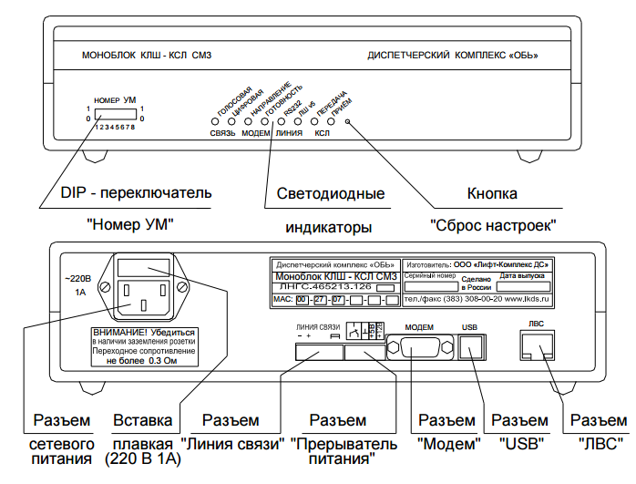 Рисунок 1. Внешний вид моноблока КЛШ-КСЛ СМ3