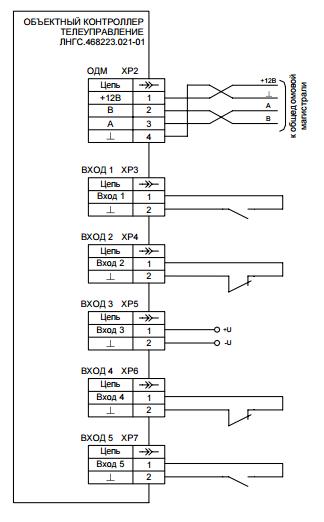 Объектный контроллер - адаптер входов-02