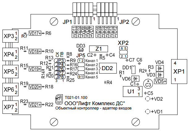 Объектный контроллер – адаптер входов. Схема расположения элементов