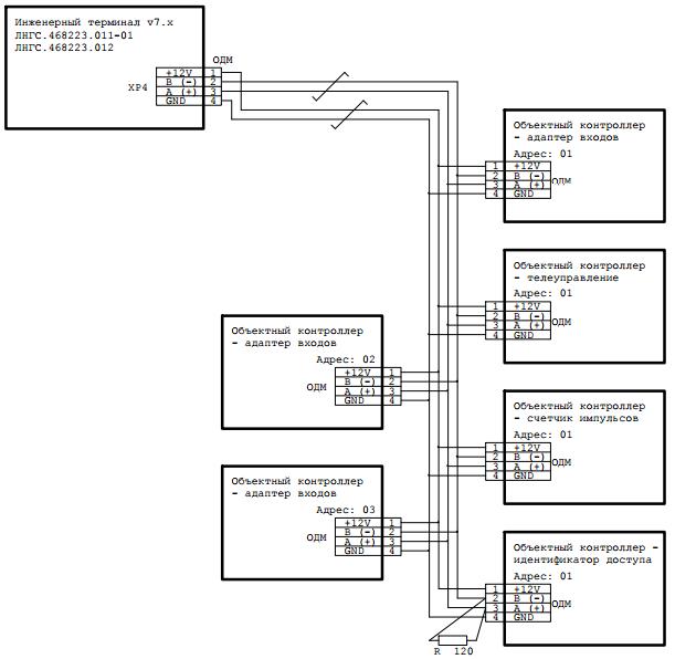Построение ОДМ с одним сегментом сети. До 32-х устройств включая ИТ