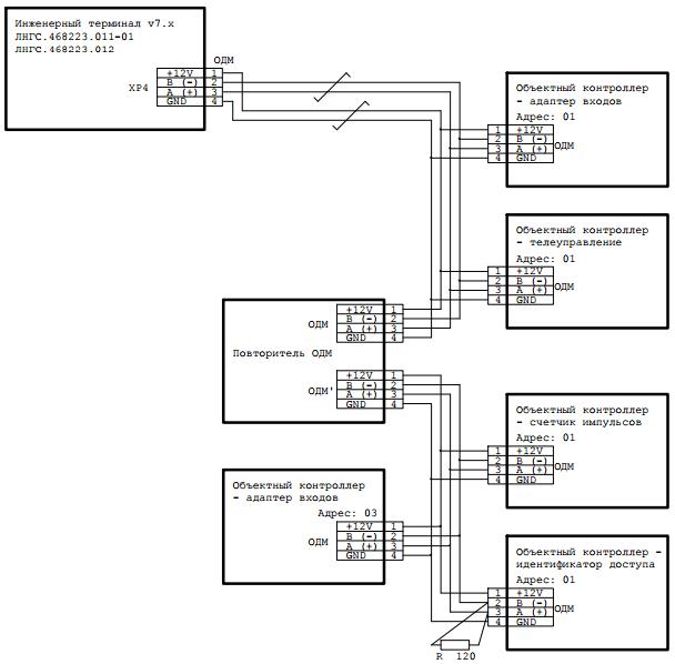 Построение ОДМ с двумя сегментами сети.