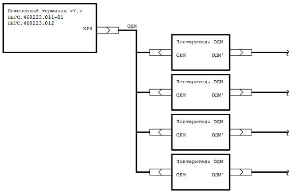 Построение ОДМ с топологией «звезда» при помощи повторителей.