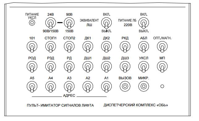Рисунок 1. Внешний вид передней панели ИСЛ.