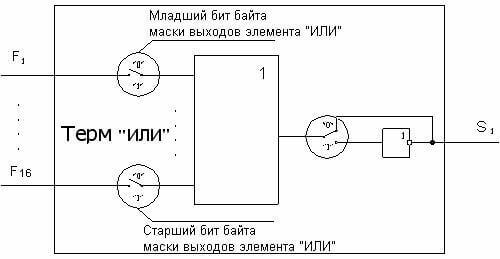 """Рисунок 5. Элемент """"ИЛИ""""."""
